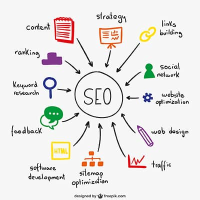 search engine optimization for church websites